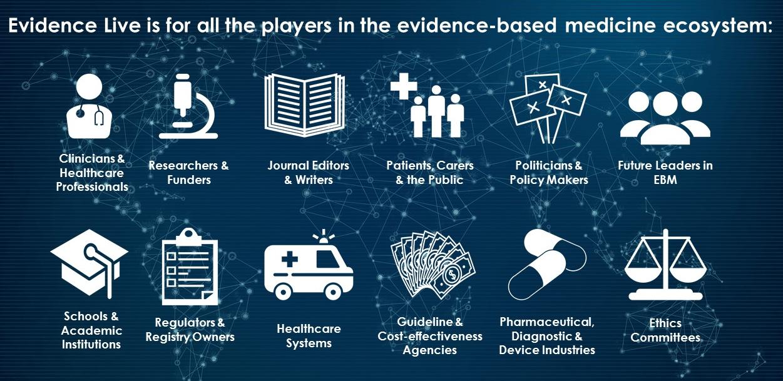 Wiedza kliniczna - badania medyczne w doktoracie
