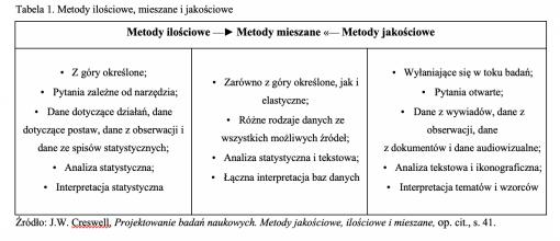 typologia-metod-badawczych